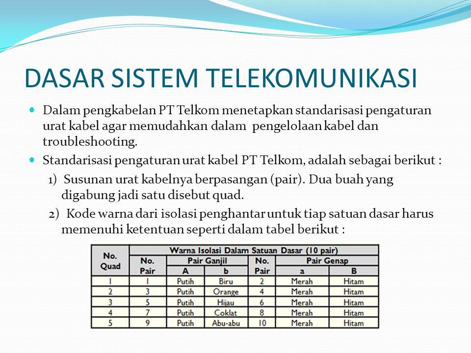 DASAR SISTEM TELEKOMUNIKASI  Dalam pengkabelan PT Telkom menetapkan standarisasi pengaturan urat kabel agar memudahkan dalam pengelolaan kabel dan tr