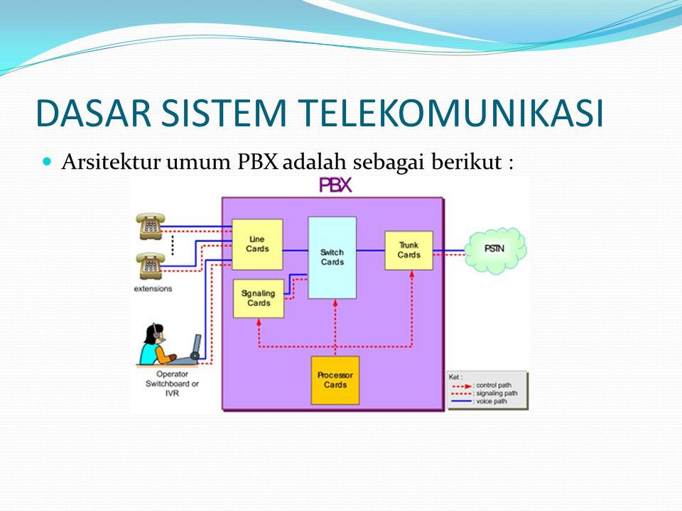 DASAR SISTEM TELEKOMUNIKASI  Arsitektur umum PBX adalah sebagai berikut :
