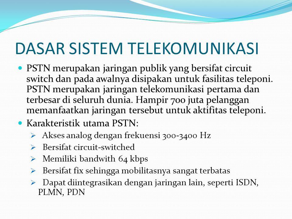 DASAR SISTEM TELEKOMUNIKASI  PSTN merupakan jaringan publik yang bersifat circuit switch dan pada awalnya disipakan untuk fasilitas teleponi.