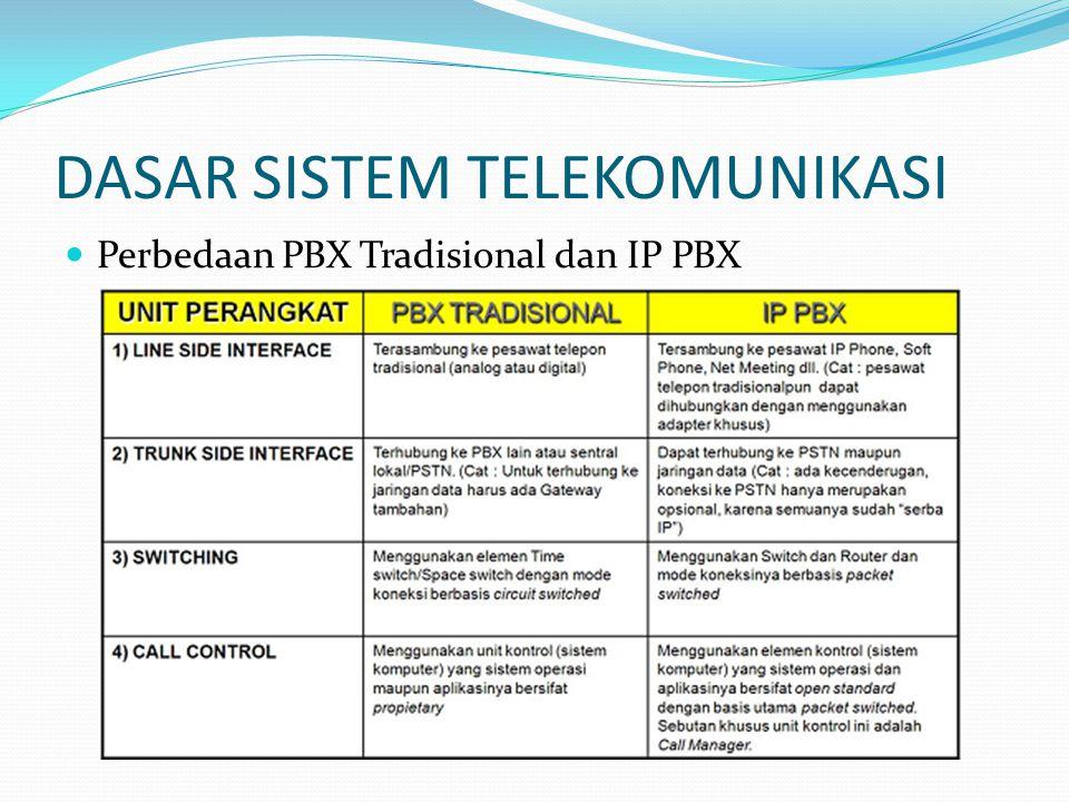 DASAR SISTEM TELEKOMUNIKASI  Perbedaan PBX Tradisional dan IP PBX