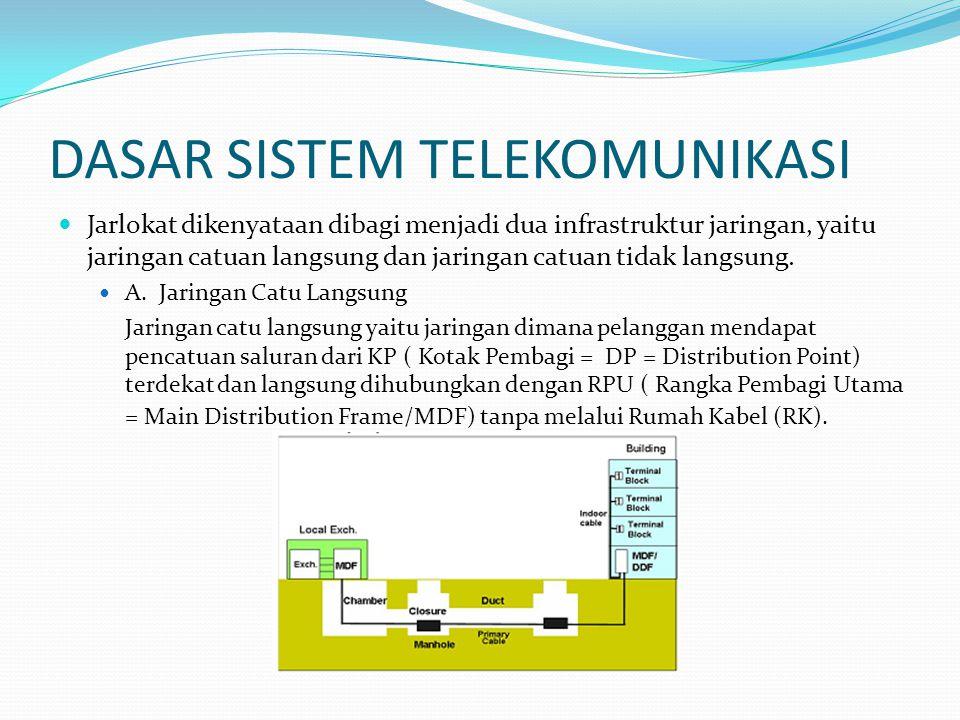 DASAR SISTEM TELEKOMUNIKASI  Jarlokat dikenyataan dibagi menjadi dua infrastruktur jaringan, yaitu jaringan catuan langsung dan jaringan catuan tidak