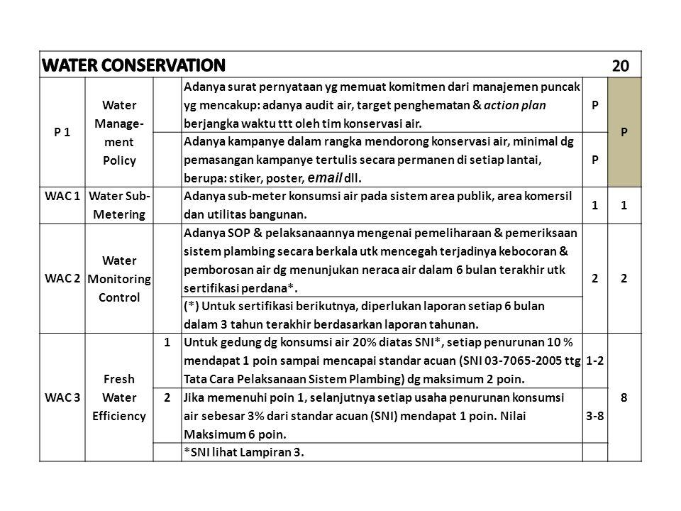 P 1 Water Manage- ment Policy Adanya surat pernyataan yg memuat komitmen dari manajemen puncak yg mencakup: adanya audit air, target penghematan & act
