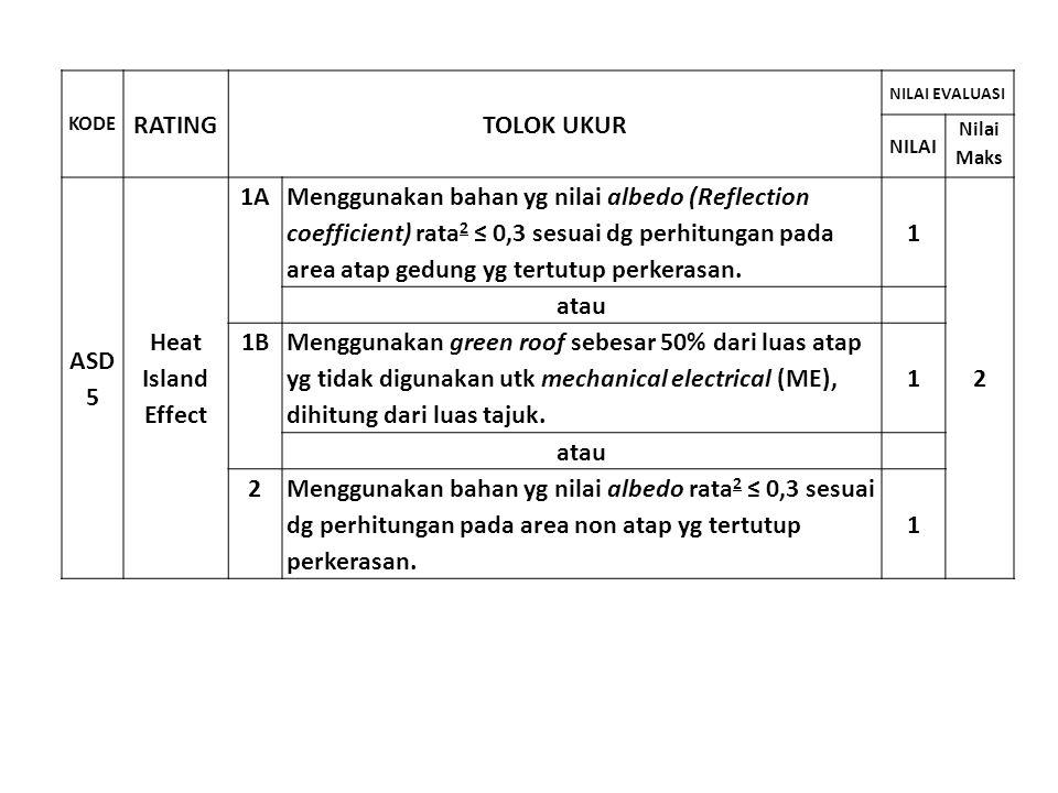 P 1 Water Manage- ment Policy Adanya surat pernyataan yg memuat komitmen dari manajemen puncak yg mencakup: adanya audit air, target penghematan & action plan berjangka waktu ttt oleh tim konservasi air.
