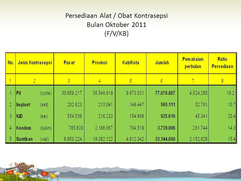 Persediaan Alat / Obat Kontrasepsi Bulan Oktober 2011 (F/V/KB)