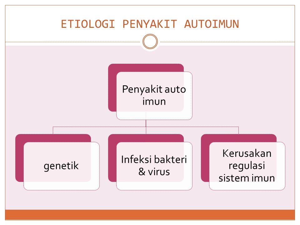  KLASIFIKASI PENYAKIT AUTOIMUN Tanda-tanda umum : -AutoAb yang beredar akan bereaksi dgn unsur-unsur jaringan normal -Ig meningkat dalam serum -Lebih sering mengenai wanita -Perjalanan peny.