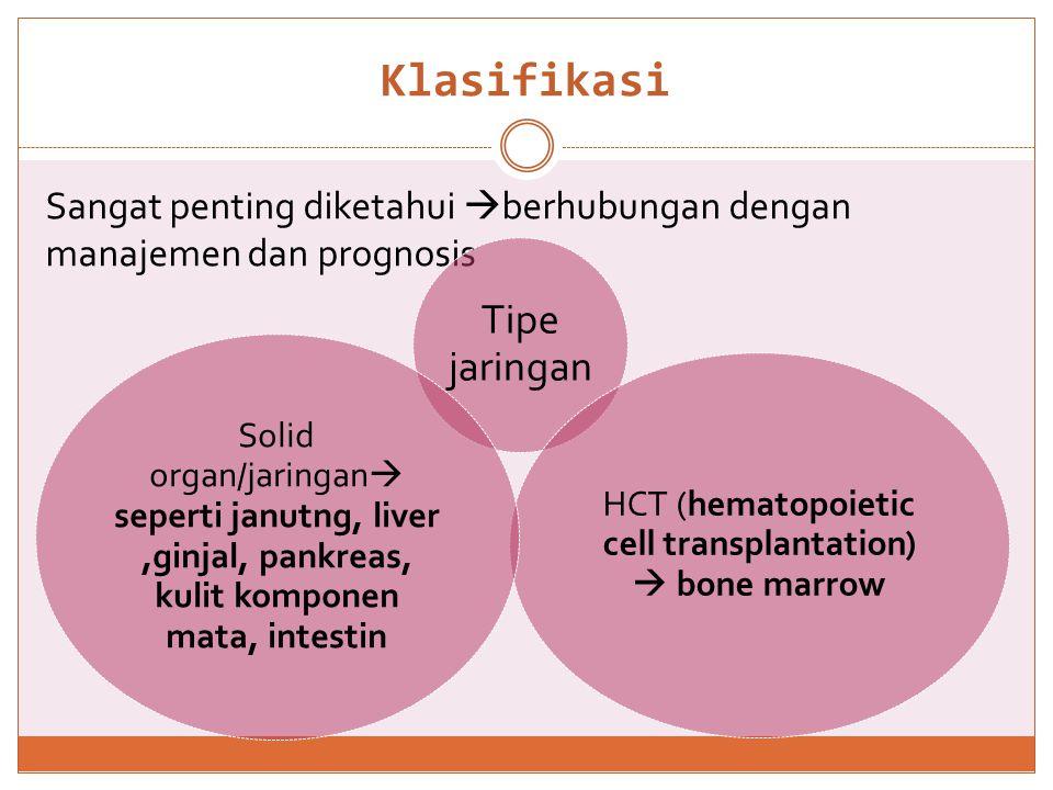 hubungan genetik dari penerima ke donor autologousisograftallogeneicxenogeneic