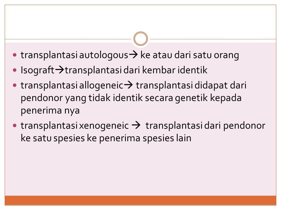  Pasien transplamtasi organ  lebih mudah untuk terkena bakteri, virus dan jamur yang dapat menyebabkan infeksi oral  Tanda-tanda infeksi oral bergantung pada penurunan respon radang, tingkat imunosupresi dan respon imun pasien, dan adanya ulserasi oral Oral Health Considerations