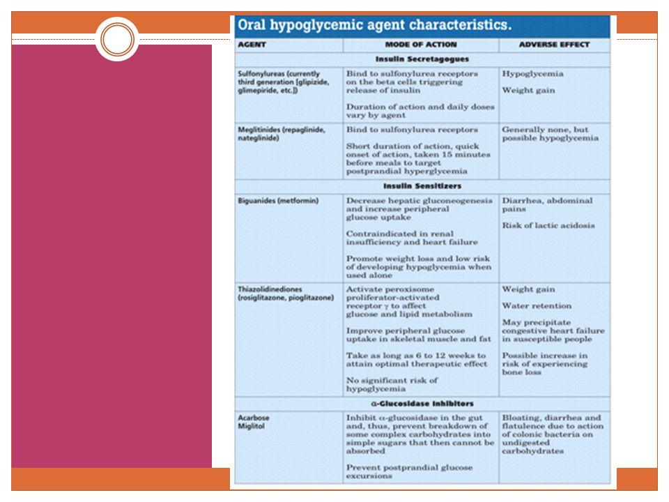 MIKROVASCULAR & MAKROVASCULAR Complications