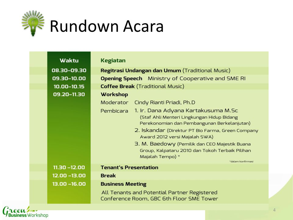 Rundown Acara 4