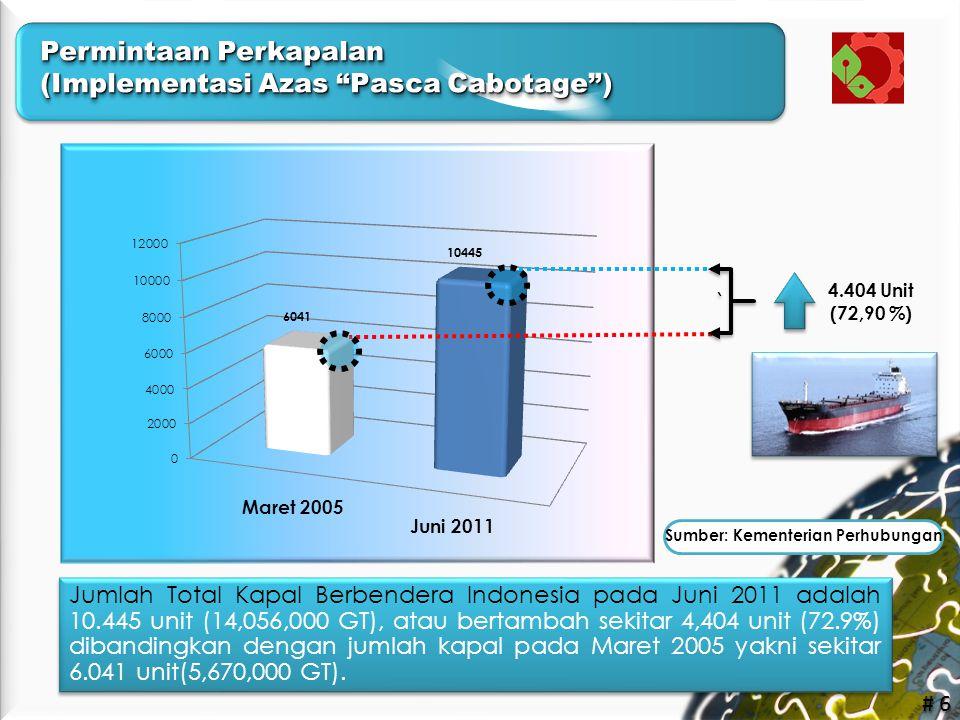 # 6 Jumlah Total Kapal Berbendera Indonesia pada Juni 2011 adalah 10.445 unit (14,056,000 GT), atau bertambah sekitar 4,404 unit (72.9%) dibandingkan