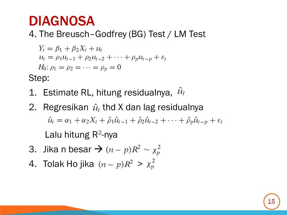 DIAGNOSA 4. The Breusch–Godfrey (BG) Test / LM Test Step: 1.Estimate RL, hitung residualnya, 2.Regresikan thd X dan lag residualnya Lalu hitung R 2 -n