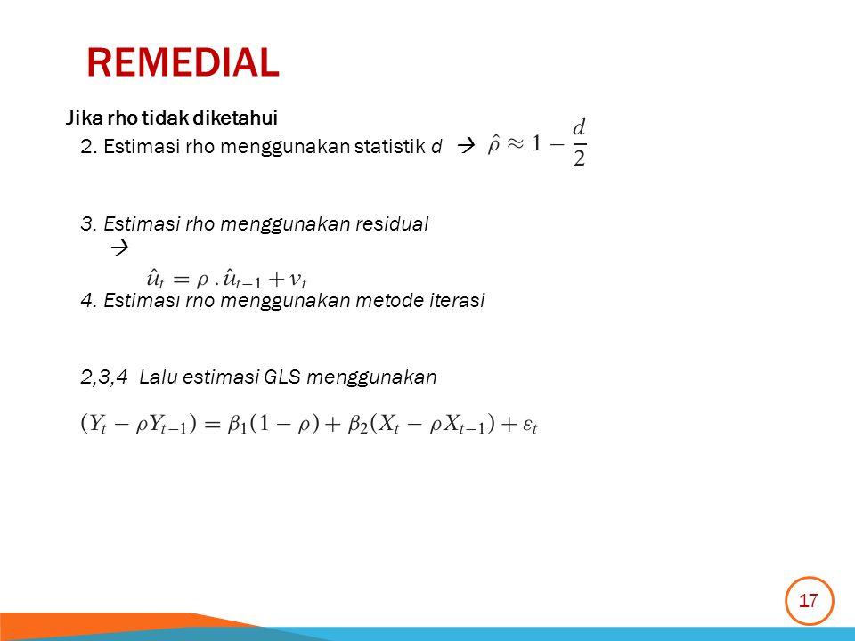 REMEDIAL Jika rho tidak diketahui 2. Estimasi rho menggunakan statistik d  3. Estimasi rho menggunakan residual  4. Estimasi rho menggunakan metode