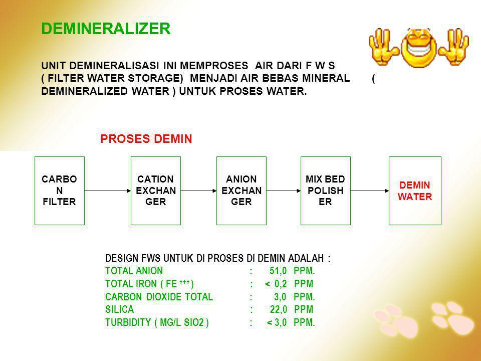 DEMINERALIZER UNIT DEMINERALISASI INI MEMPROSES AIR DARI F W S ( FILTER WATER STORAGE) MENJADI AIR BEBAS MINERAL ( DEMINERALIZED WATER ) UNTUK PROSES