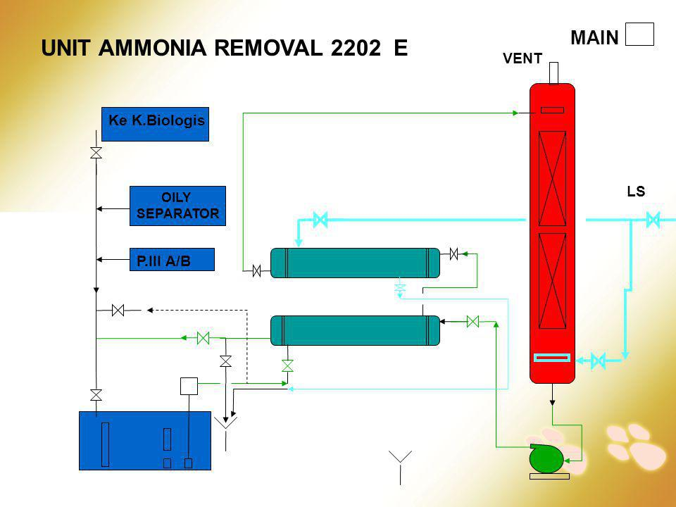 MAIN UNIT AMMONIA REMOVAL 2202 E LS VENT OILY SEPARATOR Ke K.Biologis P.III A/B
