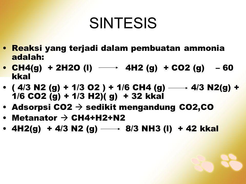 SINTESIS •Reaksi yang terjadi dalam pembuatan ammonia adalah: •CH4(g) + 2H2O (l) 4H2 (g) + CO2 (g) – 60 kkal •( 4/3 N2 (g) + 1/3 O2 ) + 1/6 CH4 (g) 4/