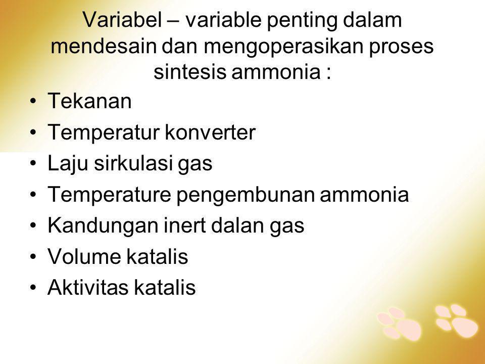 Variabel – variable penting dalam mendesain dan mengoperasikan proses sintesis ammonia : •Tekanan •Temperatur konverter •Laju sirkulasi gas •Temperatu