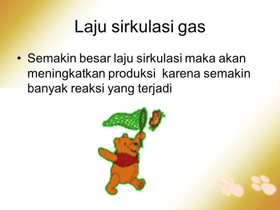Laju sirkulasi gas •Semakin besar laju sirkulasi maka akan meningkatkan produksi karena semakin banyak reaksi yang terjadi