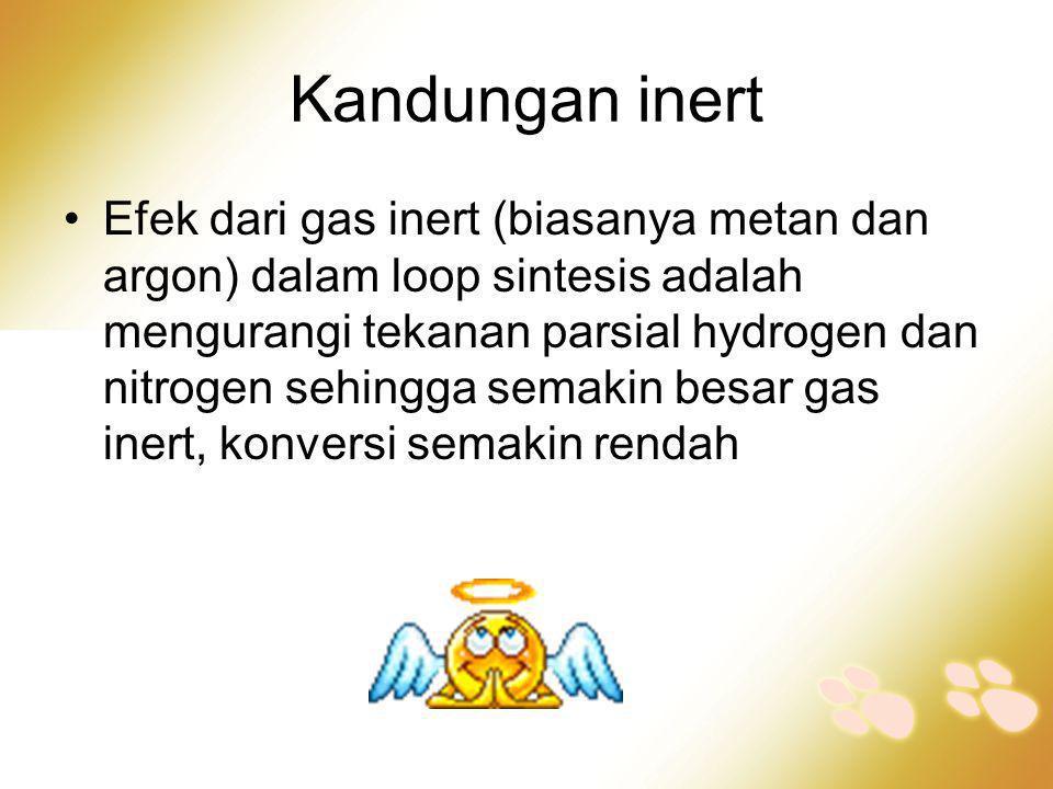 Kandungan inert •Efek dari gas inert (biasanya metan dan argon) dalam loop sintesis adalah mengurangi tekanan parsial hydrogen dan nitrogen sehingga s