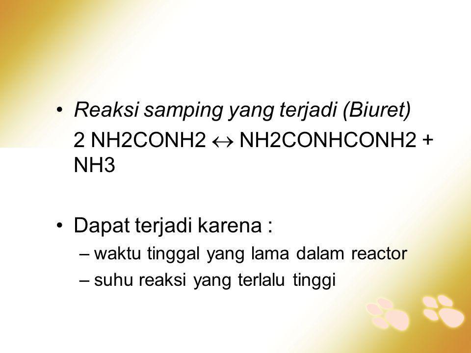 •Reaksi samping yang terjadi (Biuret) 2 NH2CONH2  NH2CONHCONH2 + NH3 •Dapat terjadi karena : –waktu tinggal yang lama dalam reactor –suhu reaksi yang