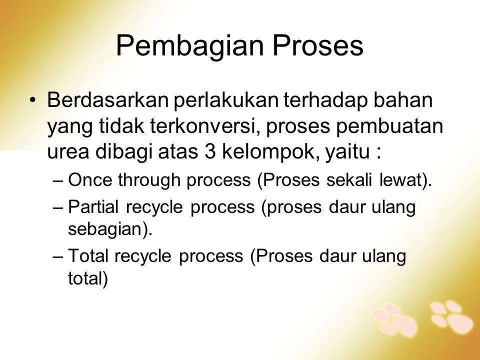 Pembagian Proses •Berdasarkan perlakukan terhadap bahan yang tidak terkonversi, proses pembuatan urea dibagi atas 3 kelompok, yaitu : –Once through pr