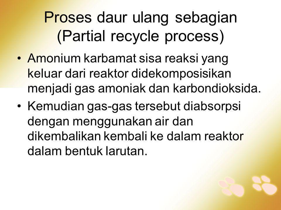 Proses daur ulang sebagian (Partial recycle process) •Amonium karbamat sisa reaksi yang keluar dari reaktor didekomposisikan menjadi gas amoniak dan k