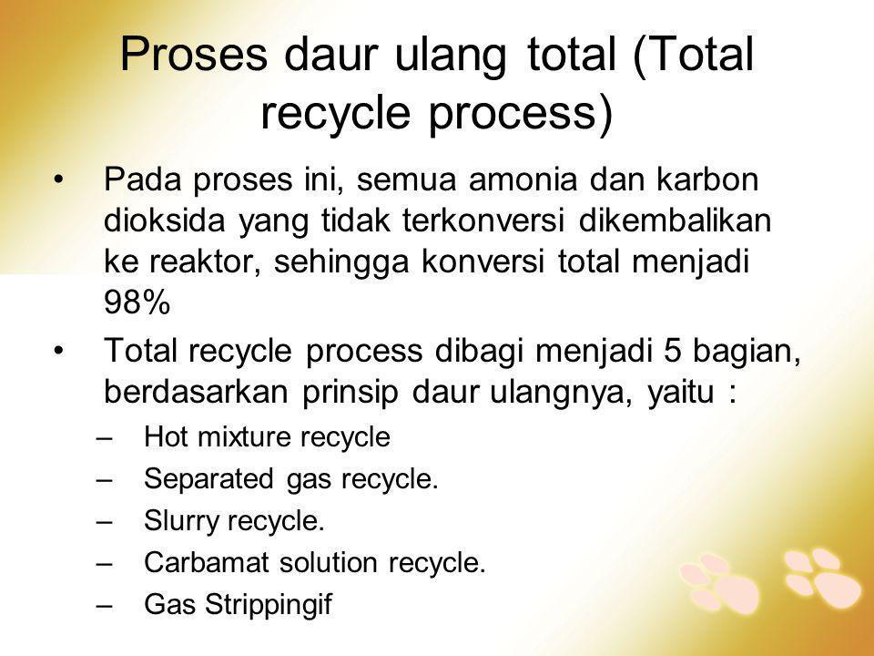 Proses daur ulang total (Total recycle process) •Pada proses ini, semua amonia dan karbon dioksida yang tidak terkonversi dikembalikan ke reaktor, seh