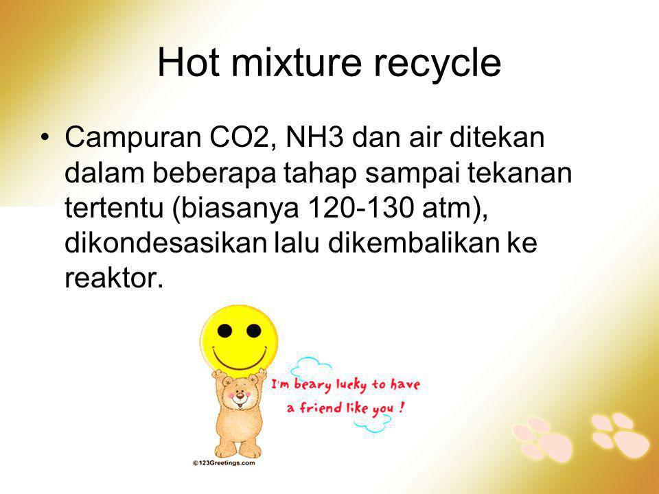 Hot mixture recycle •Campuran CO2, NH3 dan air ditekan dalam beberapa tahap sampai tekanan tertentu (biasanya 120-130 atm), dikondesasikan lalu dikemb