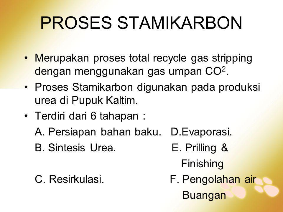 PROSES STAMIKARBON •Merupakan proses total recycle gas stripping dengan menggunakan gas umpan CO 2. •Proses Stamikarbon digunakan pada produksi urea d