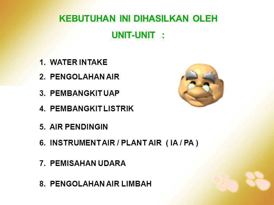 KEBUTUHAN INI DIHASILKAN OLEH UNIT-UNIT : 8. PENGOLAHAN AIR LIMBAH 2. PENGOLAHAN AIR 3. PEMBANGKIT UAP 4. PEMBANGKIT LISTRIK 5. AIR PENDINGIN 7. PEMIS