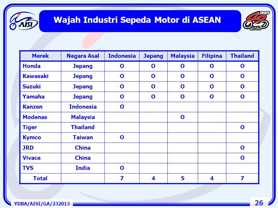 25 Asal Negara dalam Rantai Pasok (Supply Chain) YDBA/AISI/GA/232013 Negara Investor BKPM GIAMM MEMBERS (2013) 4W4W & 2W2WTotal Japan1313234571 Indone