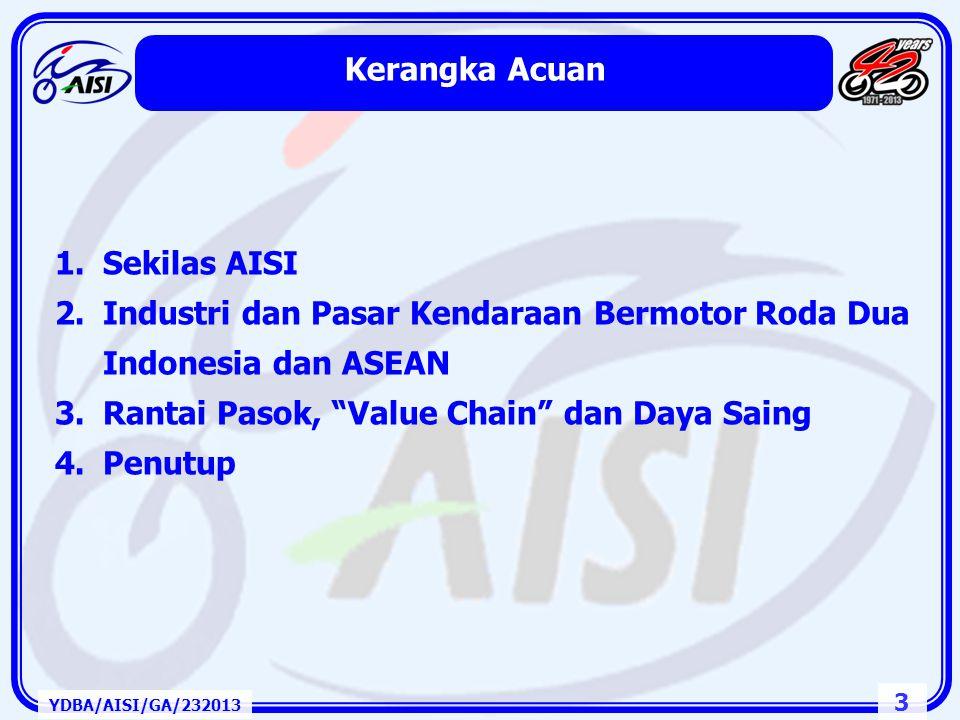 3 1.Sekilas AISI 2.Industri dan Pasar Kendaraan Bermotor Roda Dua Indonesia dan ASEAN 3.Rantai Pasok, Value Chain dan Daya Saing 4.Penutup Kerangka Acuan YDBA/AISI/GA/232013