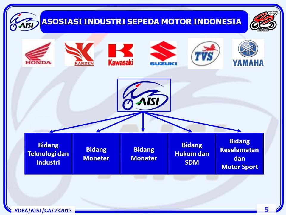 15 YDBA/AISI/GA/232013 Rasio Kepemilikan Motor dan Mobil Per Kapita 3 15 10 5 4 30 19 32 1.23 6.06 2.86 2.64 1.70 12.66 12.05 55.56 Sepeda Motor Mobil