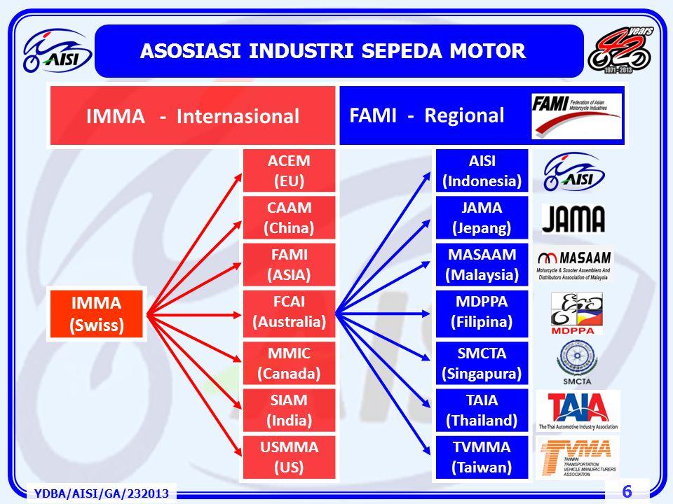 6 ASOSIASI INDUSTRI SEPEDA MOTOR YDBA/AISI/GA/232013 IMMA - Internasional FAMI - Regional ACEM (EU) AISI (Indonesia) CAAM (China) JAMA (Jepang) FAMI (ASIA) MASAAM (Malaysia) IMMA (Swiss) FCAI (Australia) MDPPA (Filipina) MMIC (Canada) SMCTA (Singapura) SIAM (India) TAIA (Thailand) USMMA (US) TVMMA (Taiwan)