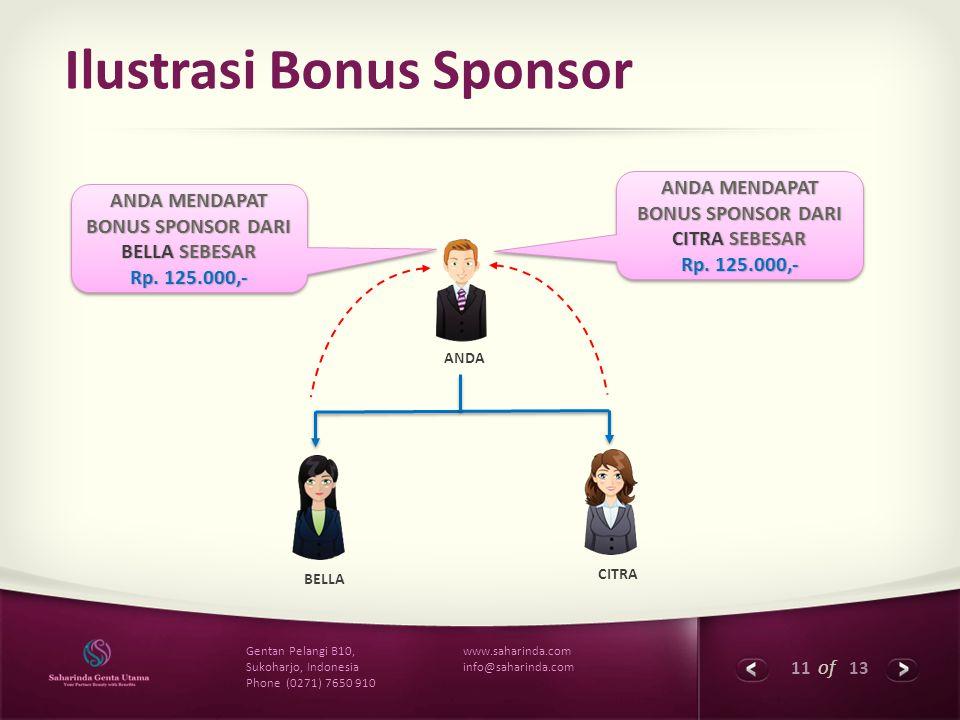 11 of 13 www.saharinda.com info@saharinda.com Gentan Pelangi B10, Sukoharjo, Indonesia Phone (0271) 7650 910 Ilustrasi Bonus Sponsor ANDA MENDAPAT BON