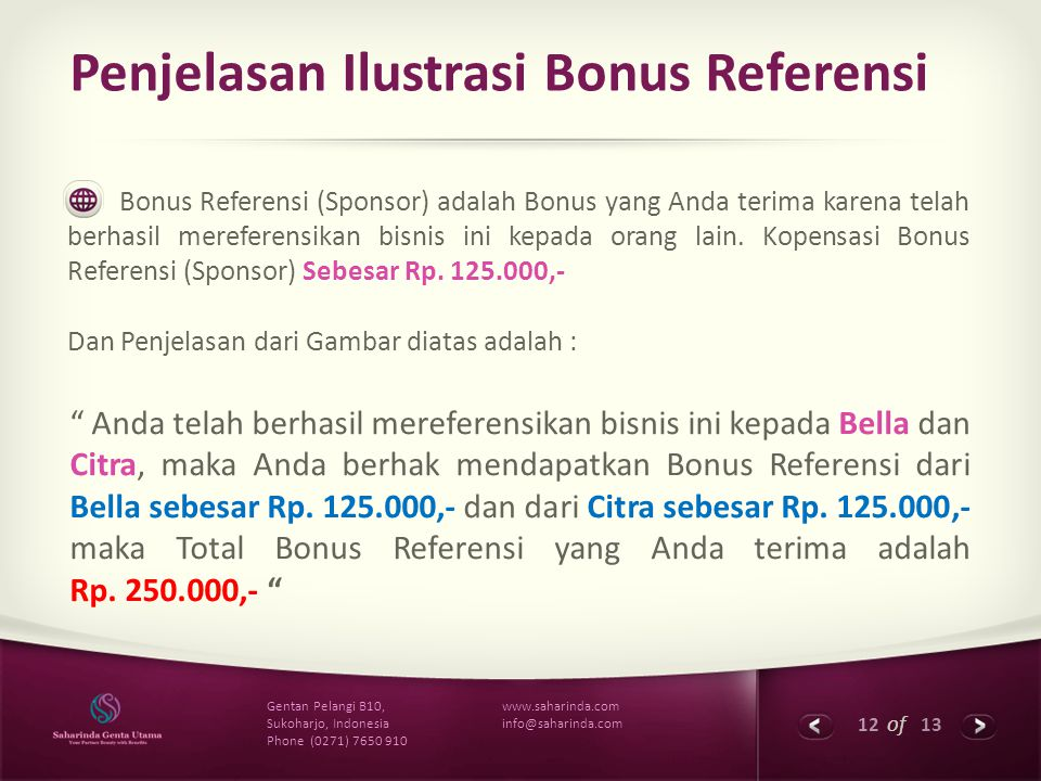 12 of 13 www.saharinda.com info@saharinda.com Gentan Pelangi B10, Sukoharjo, Indonesia Phone (0271) 7650 910 Penjelasan Ilustrasi Bonus Referensi Bonu