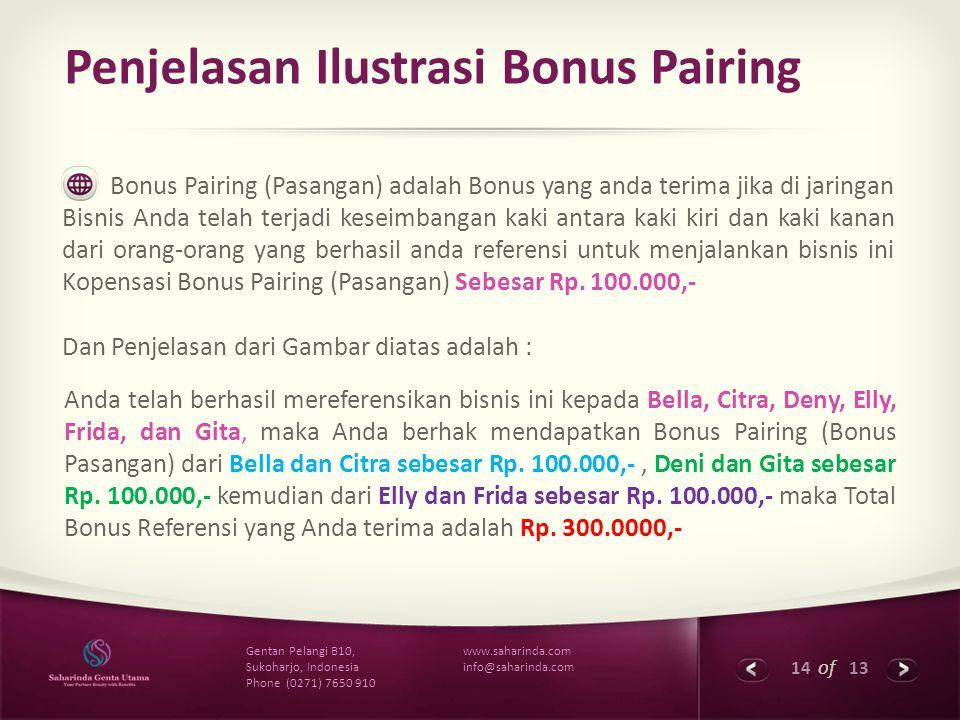 14 of 13 www.saharinda.com info@saharinda.com Gentan Pelangi B10, Sukoharjo, Indonesia Phone (0271) 7650 910 Penjelasan Ilustrasi Bonus Pairing Bonus