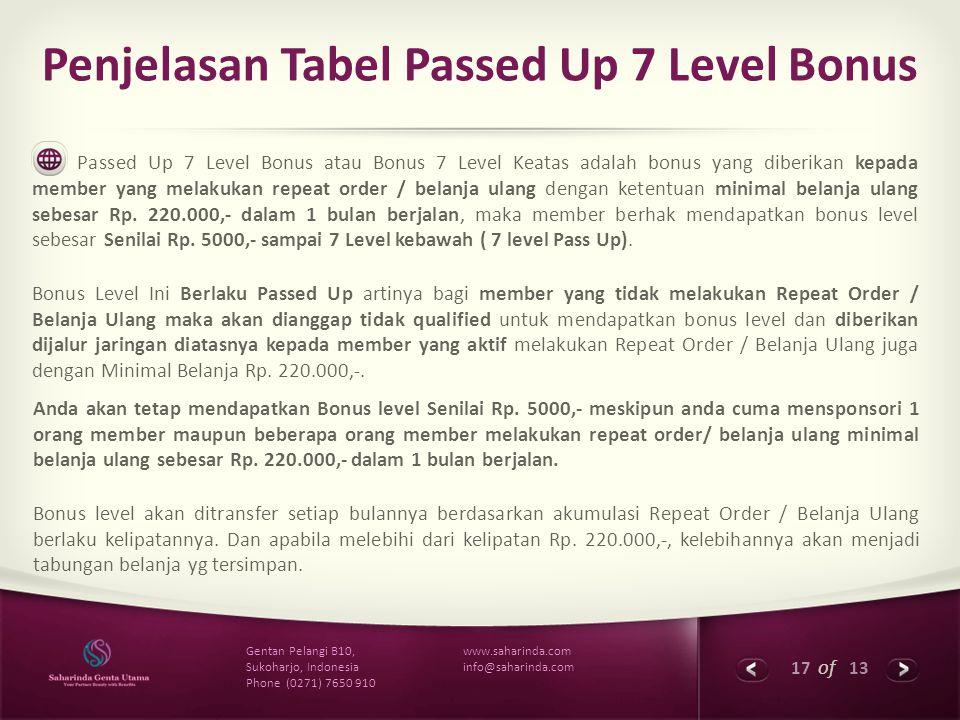 17 of 13 www.saharinda.com info@saharinda.com Gentan Pelangi B10, Sukoharjo, Indonesia Phone (0271) 7650 910 Penjelasan Tabel Passed Up 7 Level Bonus