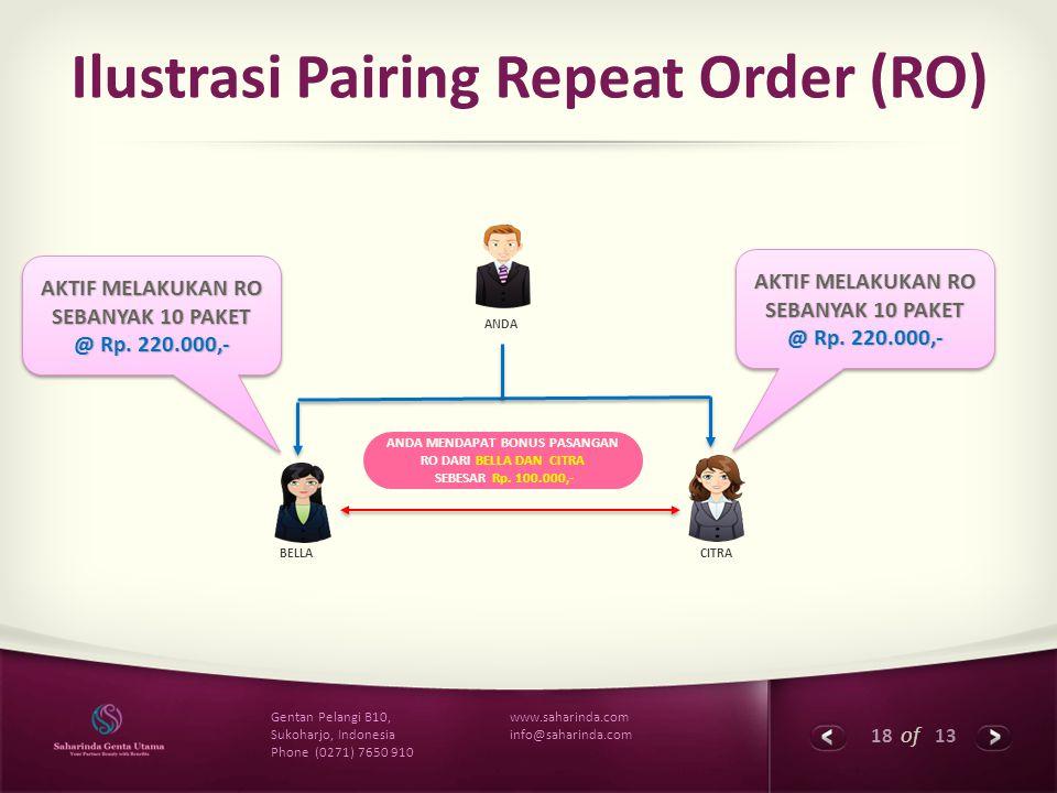 18 of 13 www.saharinda.com info@saharinda.com Gentan Pelangi B10, Sukoharjo, Indonesia Phone (0271) 7650 910 Ilustrasi Pairing Repeat Order (RO) ANDA