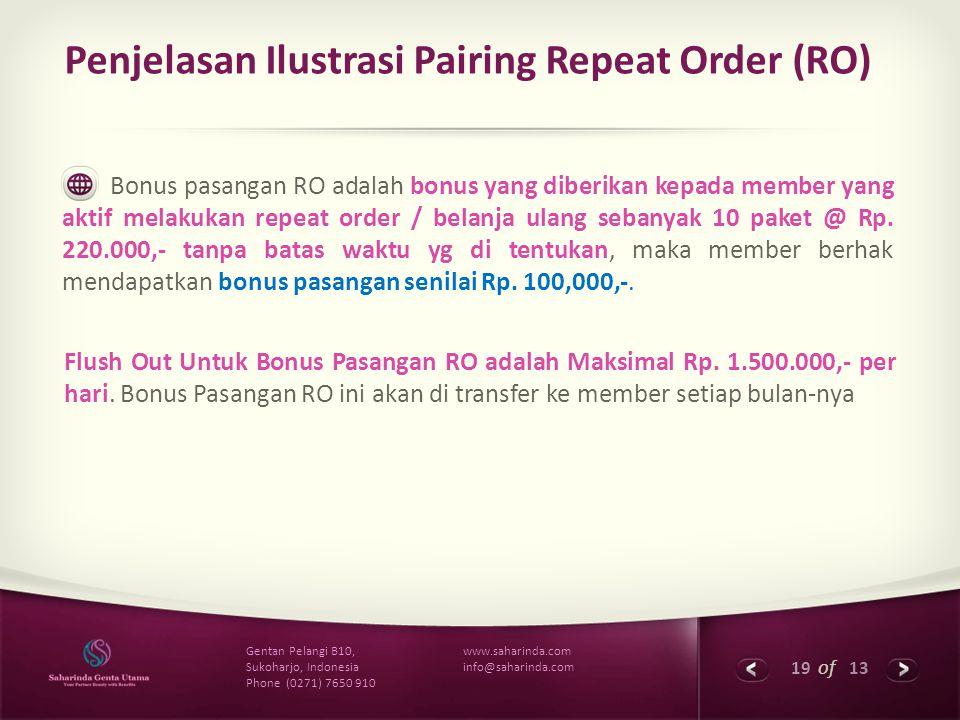 19 of 13 www.saharinda.com info@saharinda.com Gentan Pelangi B10, Sukoharjo, Indonesia Phone (0271) 7650 910 Penjelasan Ilustrasi Pairing Repeat Order
