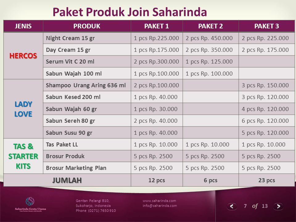 18 of 13 www.saharinda.com info@saharinda.com Gentan Pelangi B10, Sukoharjo, Indonesia Phone (0271) 7650 910 Ilustrasi Pairing Repeat Order (RO) ANDA MENDAPAT BONUS PASANGAN RO DARI BELLA DAN CITRA SEBESAR Rp.