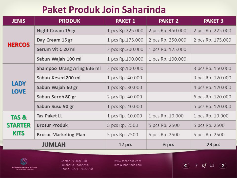 7 of 13 www.saharinda.com info@saharinda.com Gentan Pelangi B10, Sukoharjo, Indonesia Phone (0271) 7650 910 Paket Produk Join Saharinda JENISPRODUKPAK