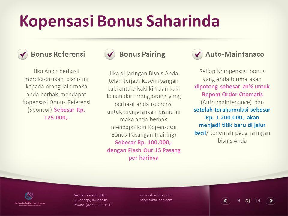 9 of 13 www.saharinda.com info@saharinda.com Gentan Pelangi B10, Sukoharjo, Indonesia Phone (0271) 7650 910 Kopensasi Bonus Saharinda Bonus Referensi