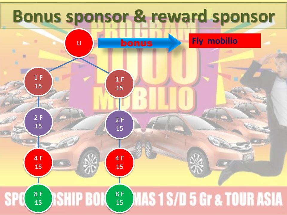 Bonus sponsor & reward sponsor 4 F 15 2 F 15 U U 1 F 15 2 F 15 8 F 15 Fly mobilio 8 F 15 4 F 15 bonus
