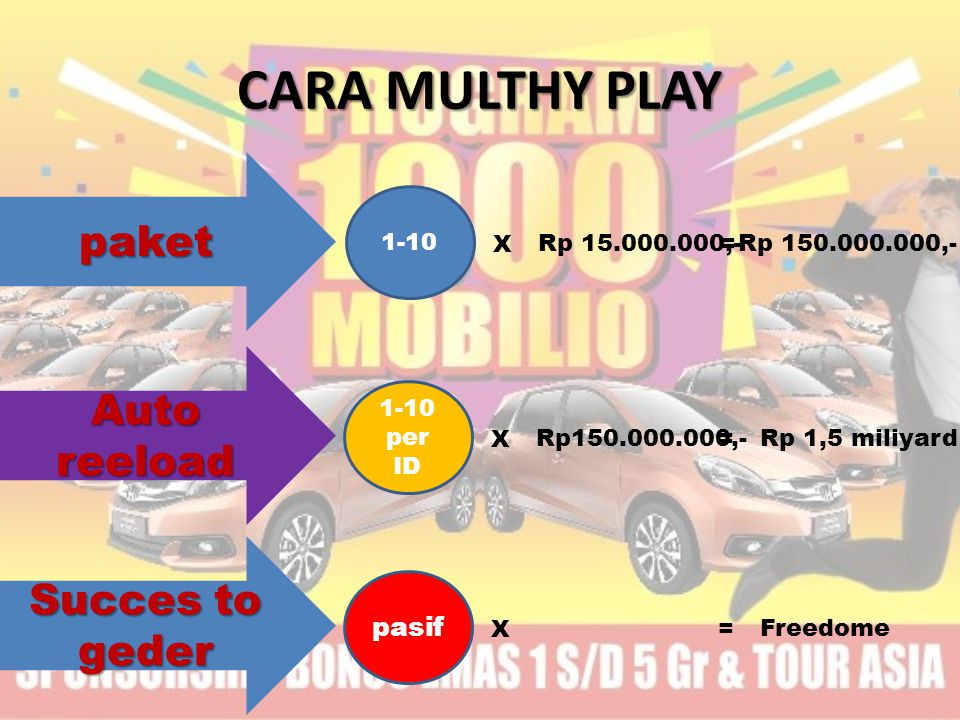 CARA MULTHY PLAY paket 1-10 Rp 15.000.000,- X Rp 150.000.000,- = Auto reeload 1-10 per ID Rp150.000.000,- X Rp 1,5 miliyard = Succes to geder pasif X Freedome =
