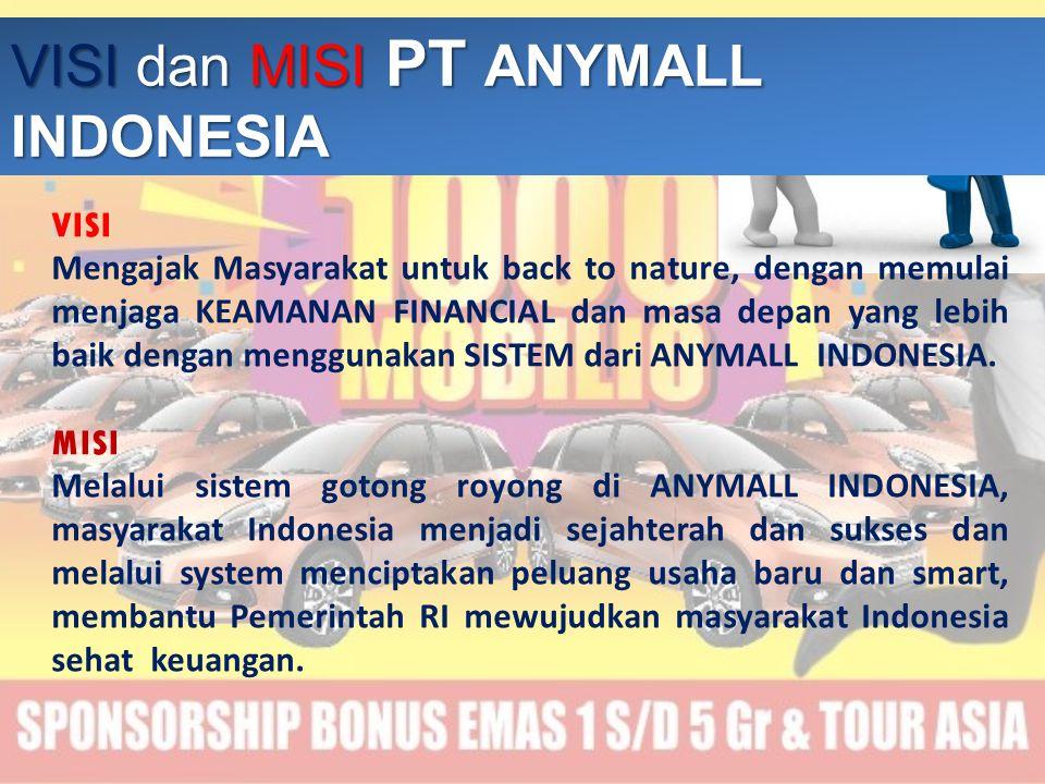 VISI dan MISI PT ANYMALL INDONESIA VISI Mengajak Masyarakat untuk back to nature, dengan memulai menjaga KEAMANAN FINANCIAL dan masa depan yang lebih baik dengan menggunakan SISTEM dari ANYMALL INDONESIA.