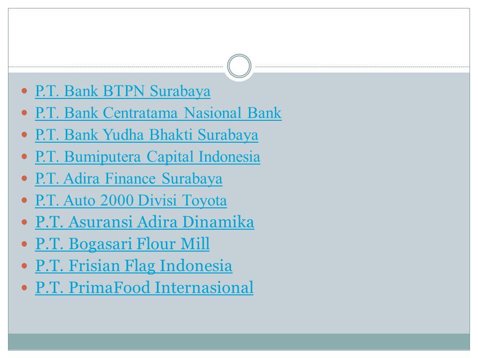  P.T. Bank BTPN Surabaya P.T. Bank BTPN Surabaya  P.T. Bank Centratama Nasional Bank P.T. Bank Centratama Nasional Bank  P.T. Bank Yudha Bhakti Sur