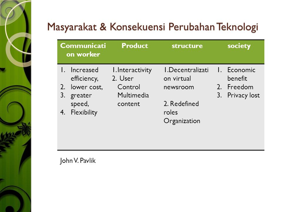 Mass Medium Tradisional communities Relations of Communicative Actions (Van Dijk : 2006) THE STRUCTURE OF MASS SOCIETY