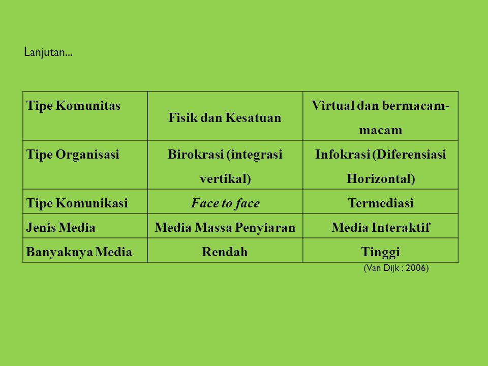 Tipe Komunitas Fisik dan Kesatuan Virtual dan bermacam- macam Tipe Organisasi Birokrasi (integrasi vertikal) Infokrasi (Diferensiasi Horizontal) Tipe