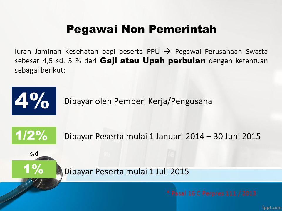 Pegawai Non Pemerintah Iuran Jaminan Kesehatan bagi peserta PPU  Pegawai Perusahaan Swasta sebesar 4,5 sd.