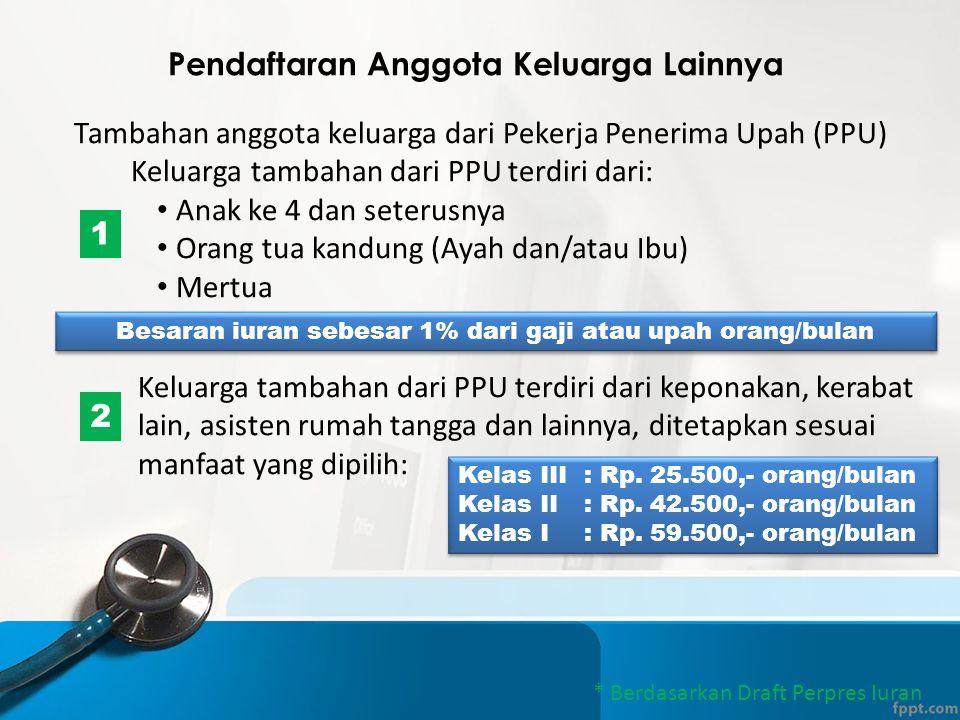 Pendaftaran Anggota Keluarga Lainnya Tambahan anggota keluarga dari Pekerja Penerima Upah (PPU) Keluarga tambahan dari PPU terdiri dari: • Anak ke 4 d